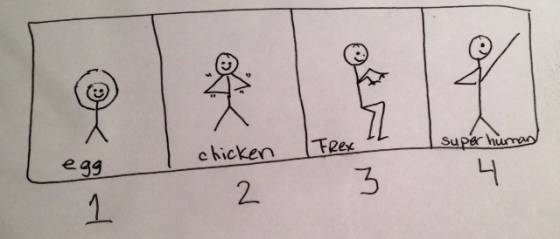 The chicken stage is supposed to have moving chicken arms, hence the little movement/line marks.