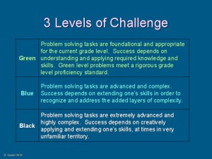 Figure 4 Similar to a run at the ski hill, students self-select their appropriate level of challenge