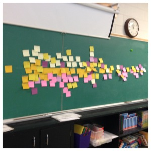 Post-it Note Timelines